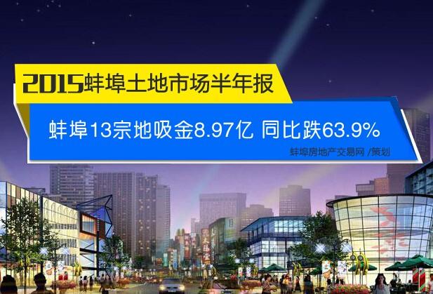 2015上半年蚌埠13宗地吸金9亿