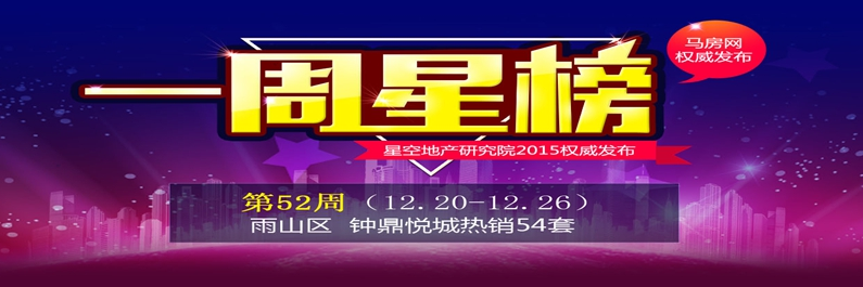 第52周一周星榜:雨山区钟鼎悦城热销54套夺*