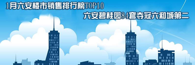 1月六安楼市排行榜*0 六安碧桂园夺冠