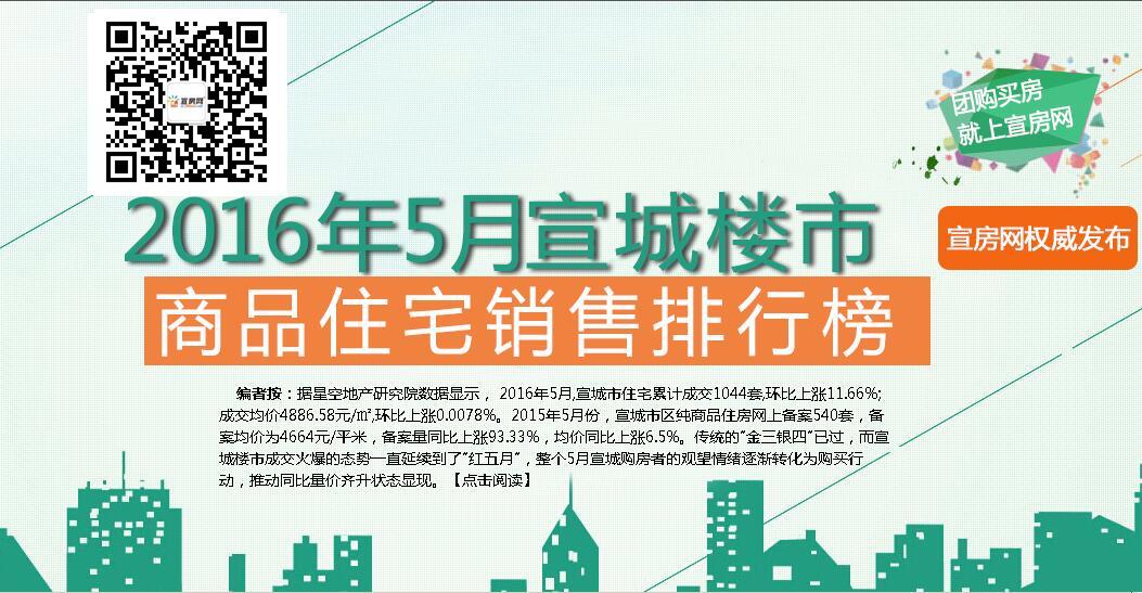 2016年5月宣城住宅备案排行榜 西城锦湖获*