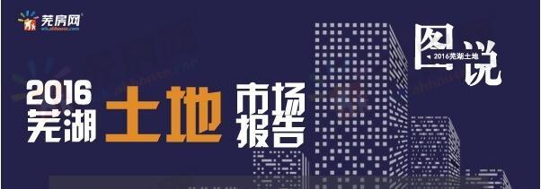 一张图看懂2016年芜湖土地市场成交情况