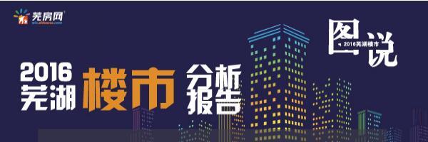 2016年芜湖到底卖了多少房子?看这里!