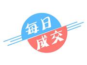 03月02日滁州全市住宅成交244套 面积23049.63㎡