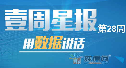第28周安徽11地市住宅市场累计成交4705套