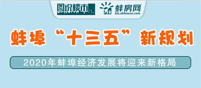 2020蚌埠规划城镇居民人均收入提高4.15万