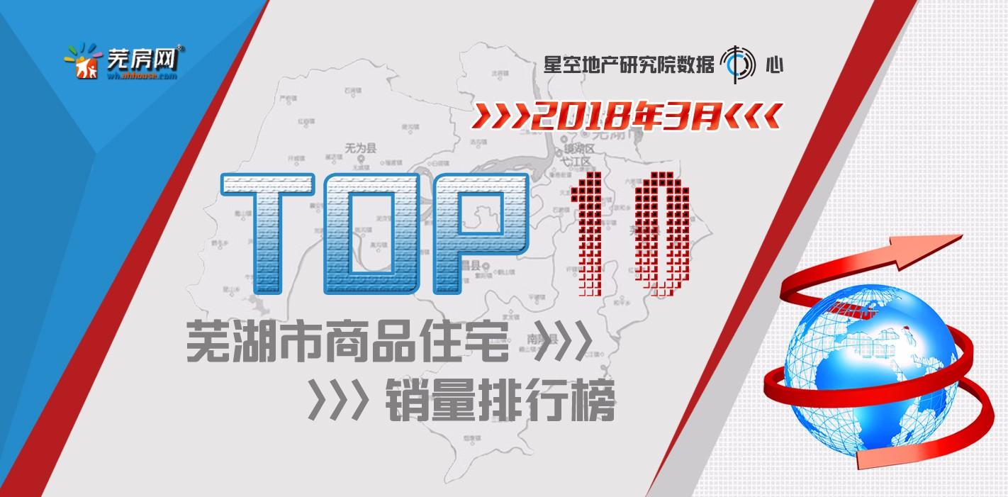 2018年3月芜湖楼市商品住宅销售TOP10出炉
